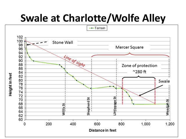 Charlotte_Wolfe-Alley-CS#4-web