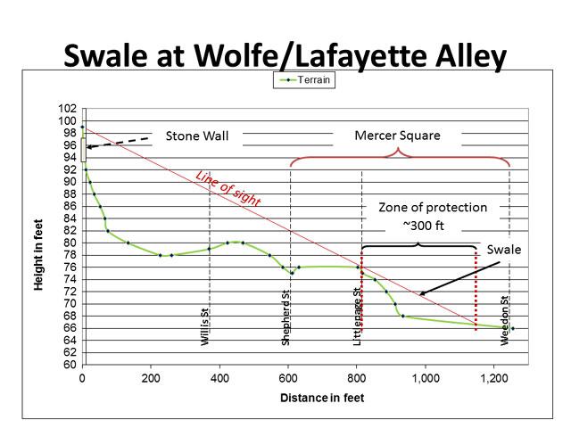 Wolfe_Lafayette-Alley-CS#6-web