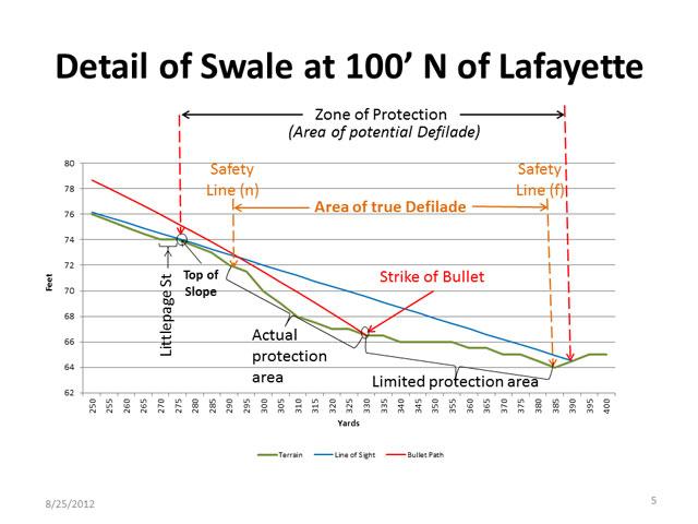 Detail-100'-N-of-Lafayette-web