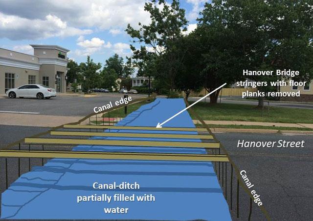 15---Hanover-bridge-drawing web